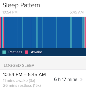 PB sleep